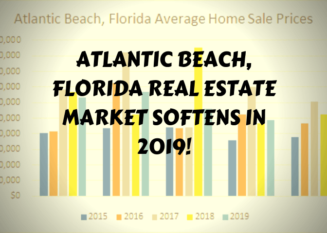 graph of atlantic beach market